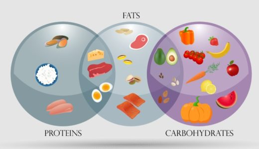 三大栄養素のバランスから考えるダイエット おかき・あられ・せんべいとの関係 Energy-producing nutrient balance